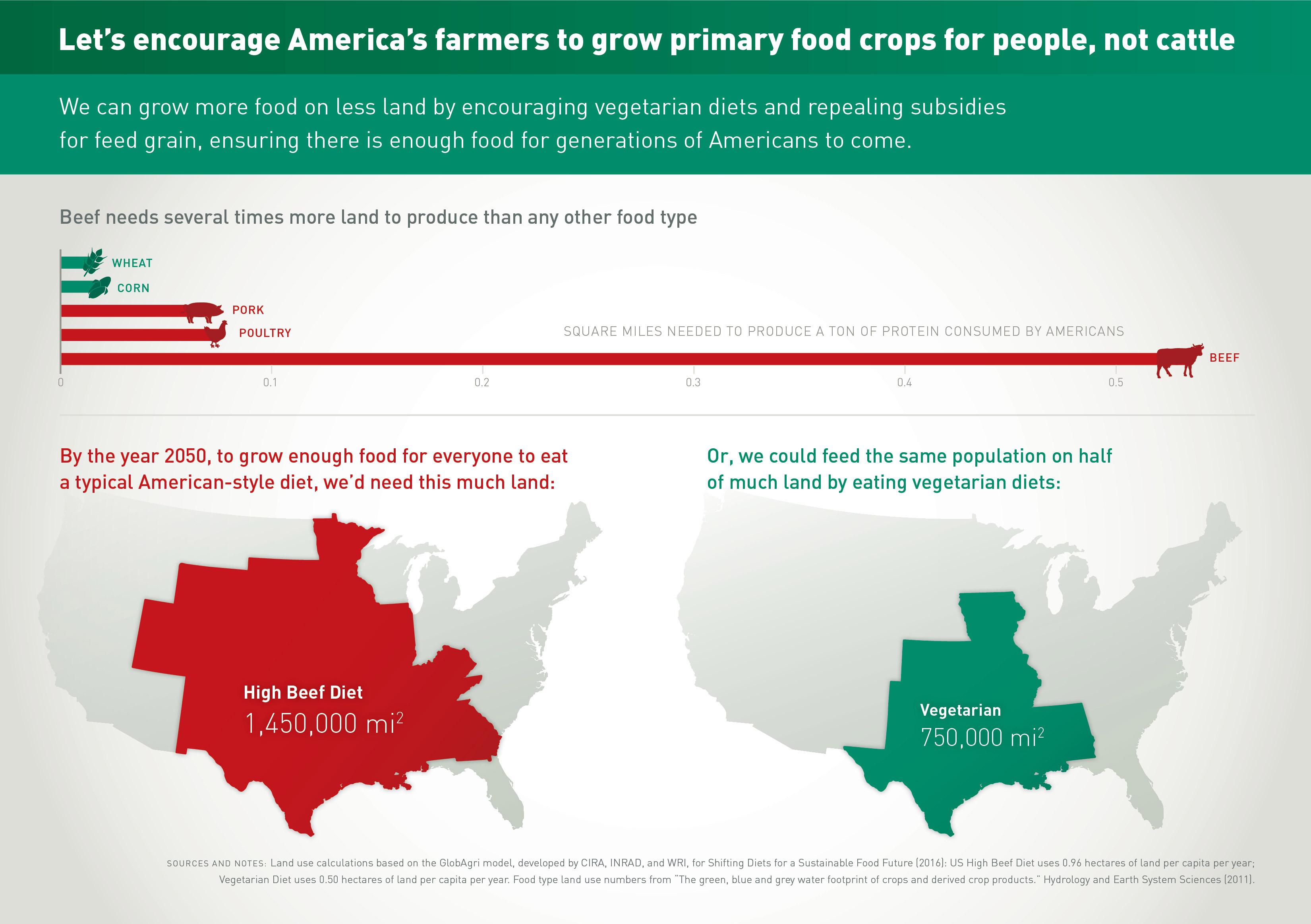 Carni_Klirs_Land_Use_infographic_large