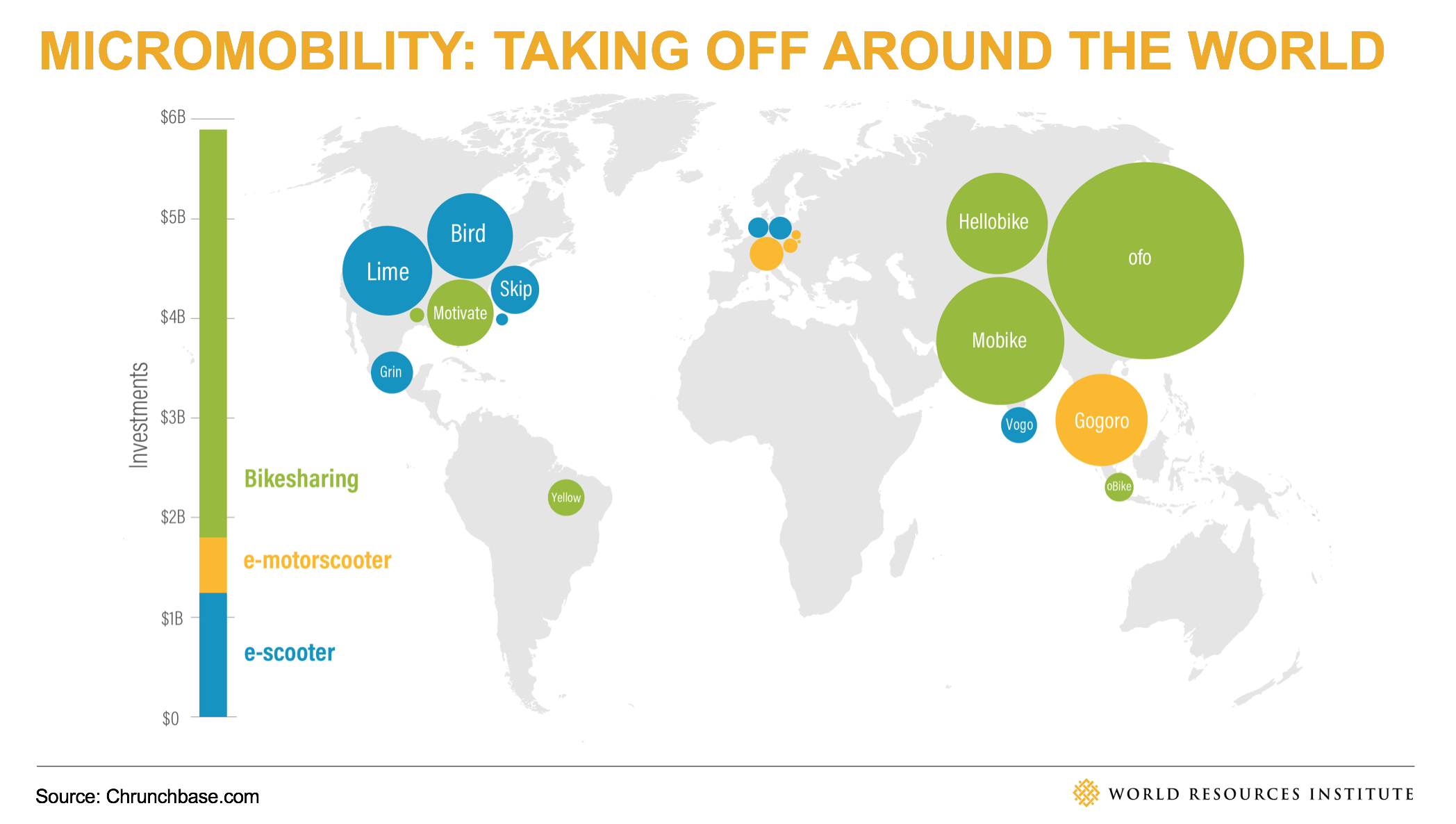 Micromobility Taking Off Around the World