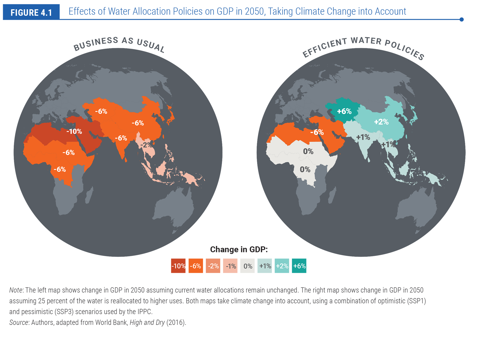 Effects of Water Allocation Policies on GDP in 2050, Taking Climate Change into Account