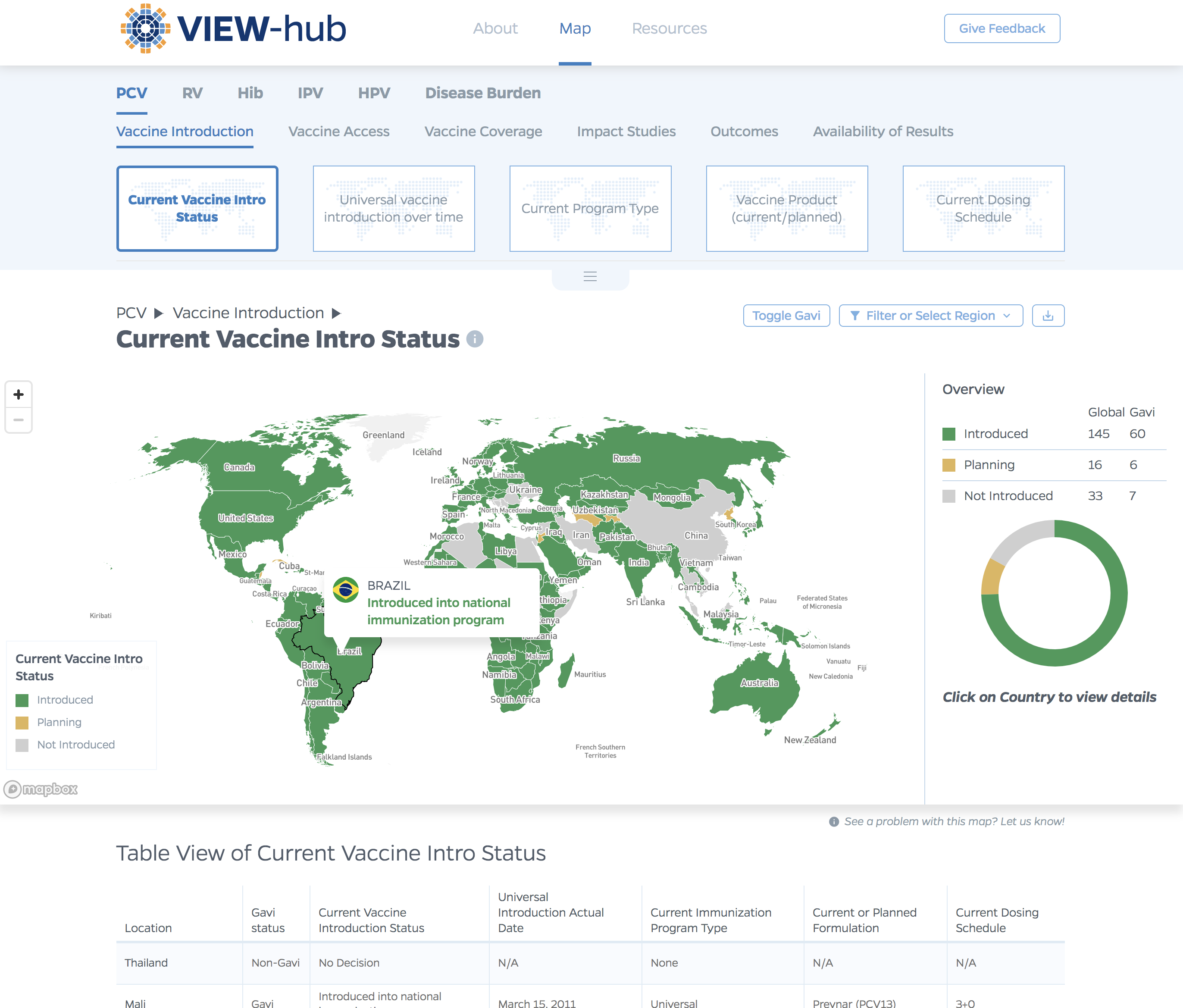 VIEW-hub website design