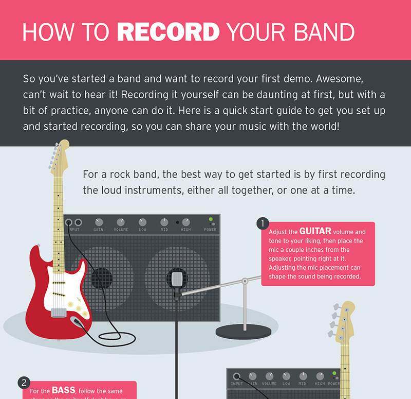 How to Record Your Band