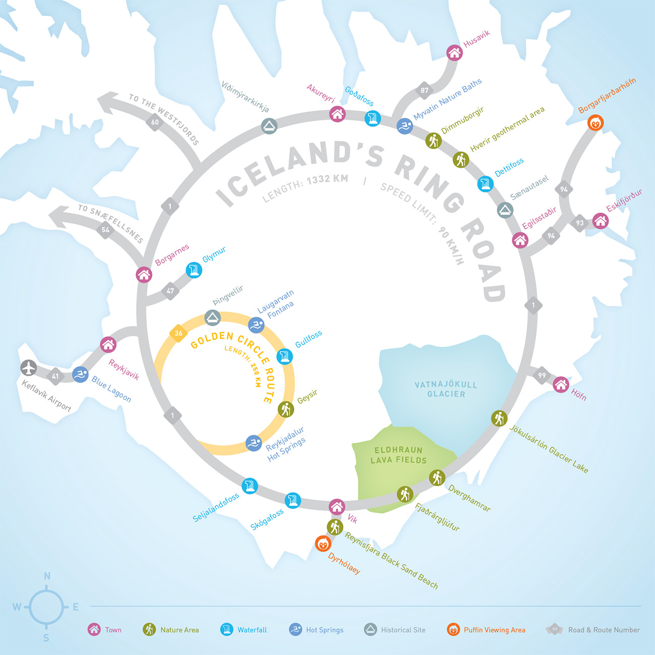 Iceland Ring Road Map