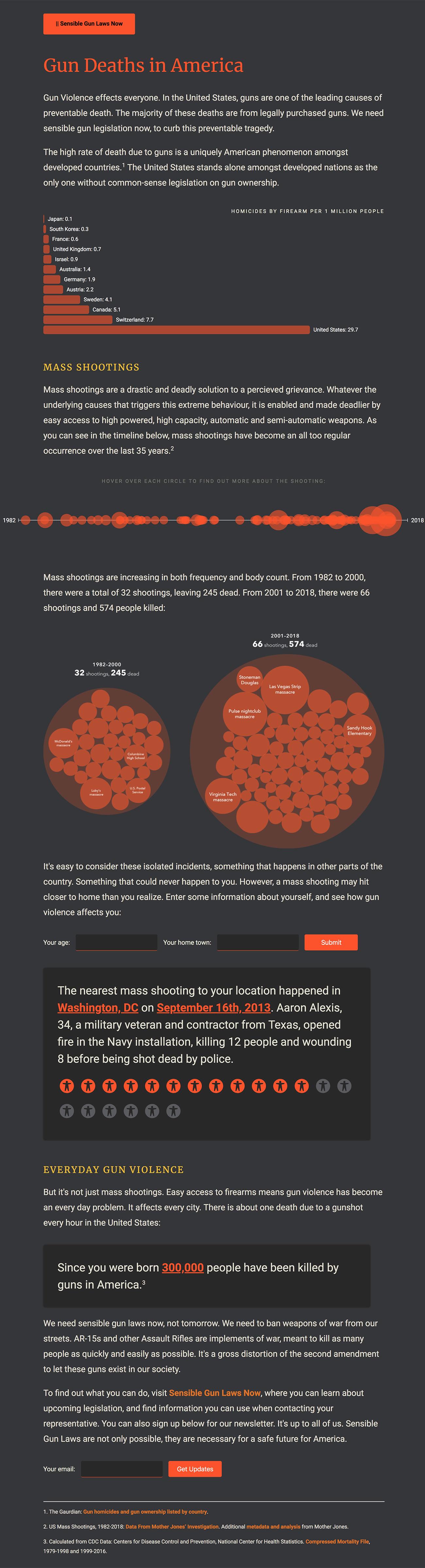 Sensible Gun Laws Now graphic
