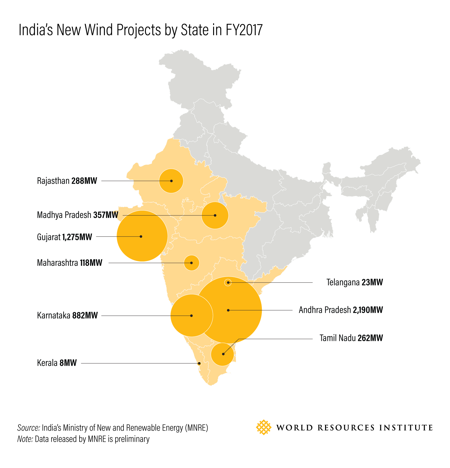 Indias_New_Wind_Projects_by_State_in_FY2017-01