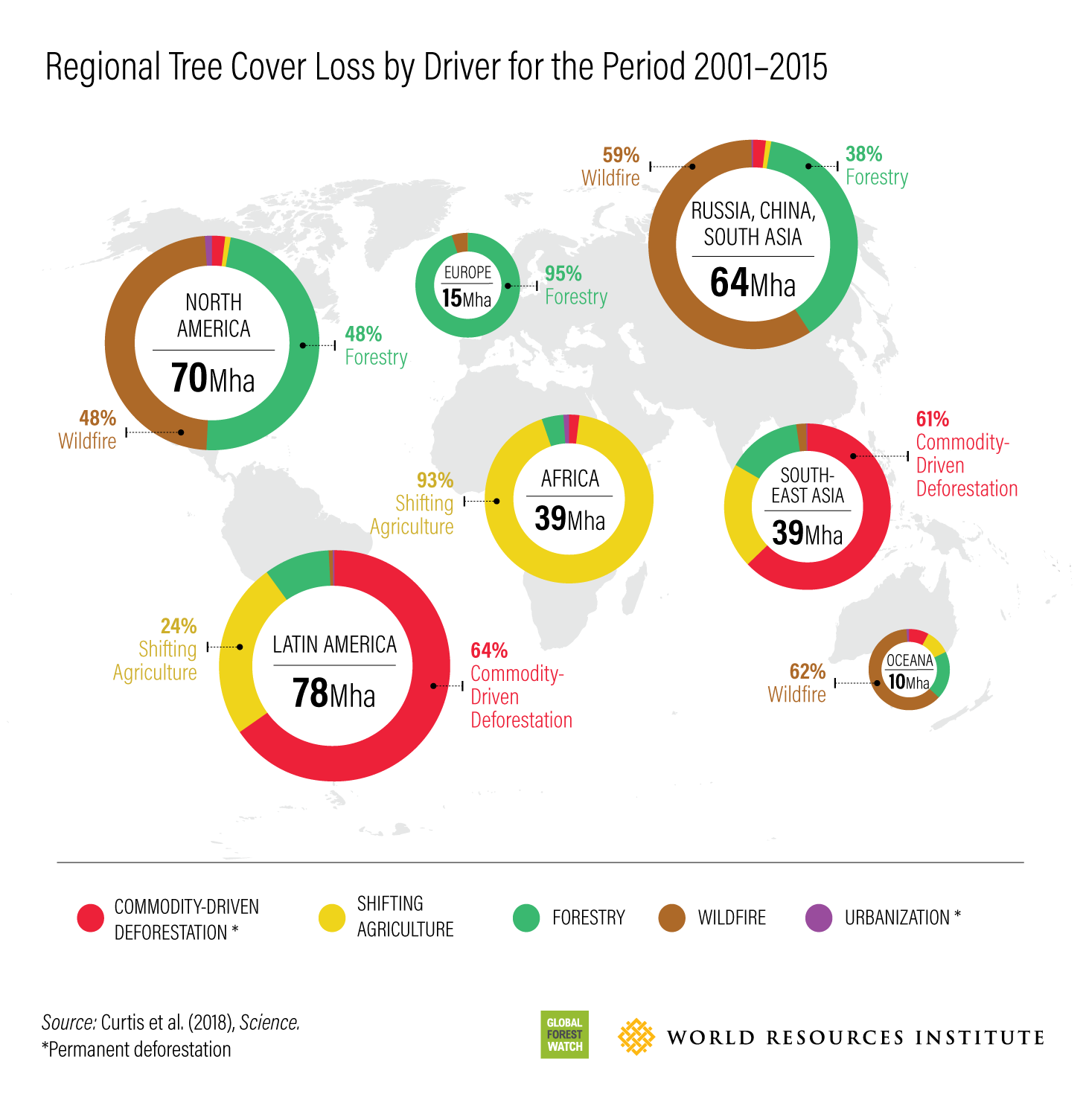 Regional Tree Cover Loss by Driver for the Period 2001–2015